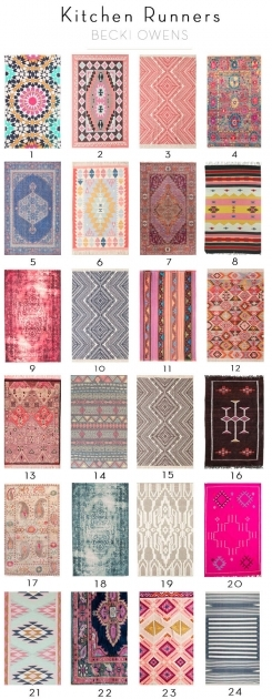Kitchen Rug Runners Roundup Picture 49